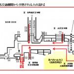 天王寺駅から阿倍野南北線公共地下通路への導線