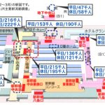 JR京都駅サーキュレーション