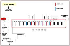 大阪駅前地下道 中央通路多面セット掲出位置