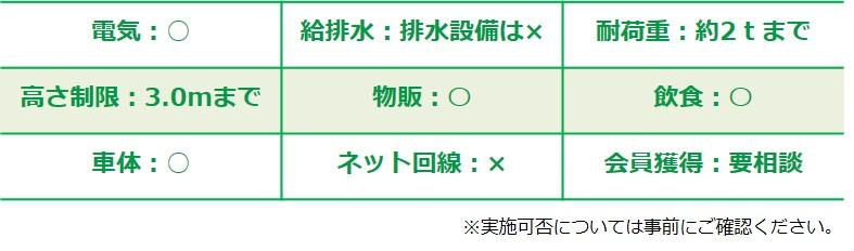 梅田ロフト ロフトプラザイベントスペース 掲出規制