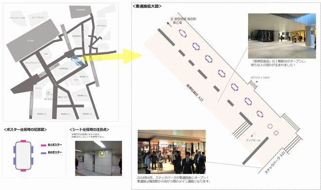 東通路ロングストリート 配置図