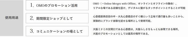 ゼロベース心斎橋_使用用途